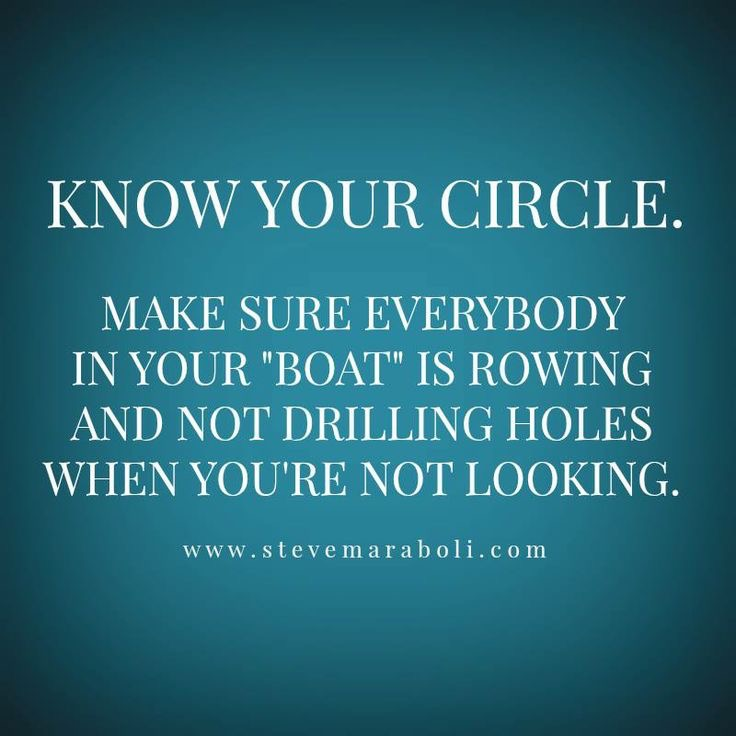 Know Your Circle