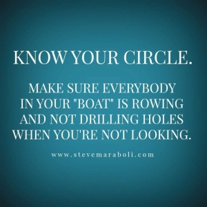 know your circle. make sure everybody is rowing and  not drilling holes when you're not looking